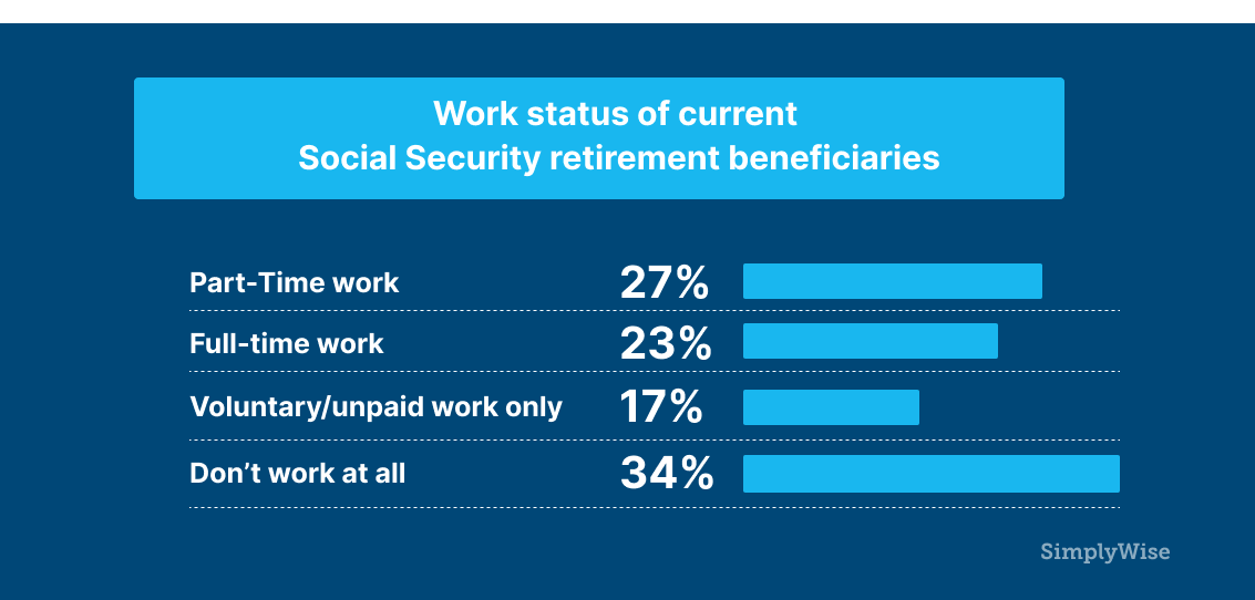 can you work while on social security