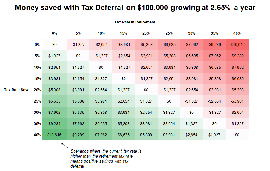 Defered Taxes Grid 1